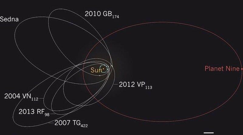 Шесть фактов о новой планете Х в Солнечной системе