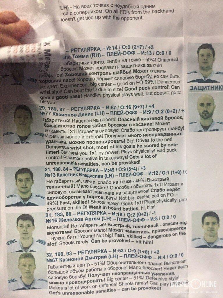 6 Разбор игроков Металлурга из раздевалки СКА 16.04.2017