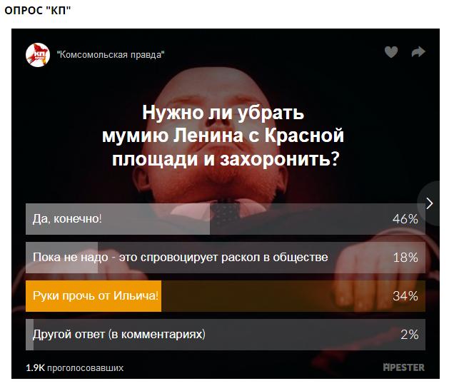 ОПРОС КП. Нужно ли убрать мумию Ленина с Красной площади и захоронить