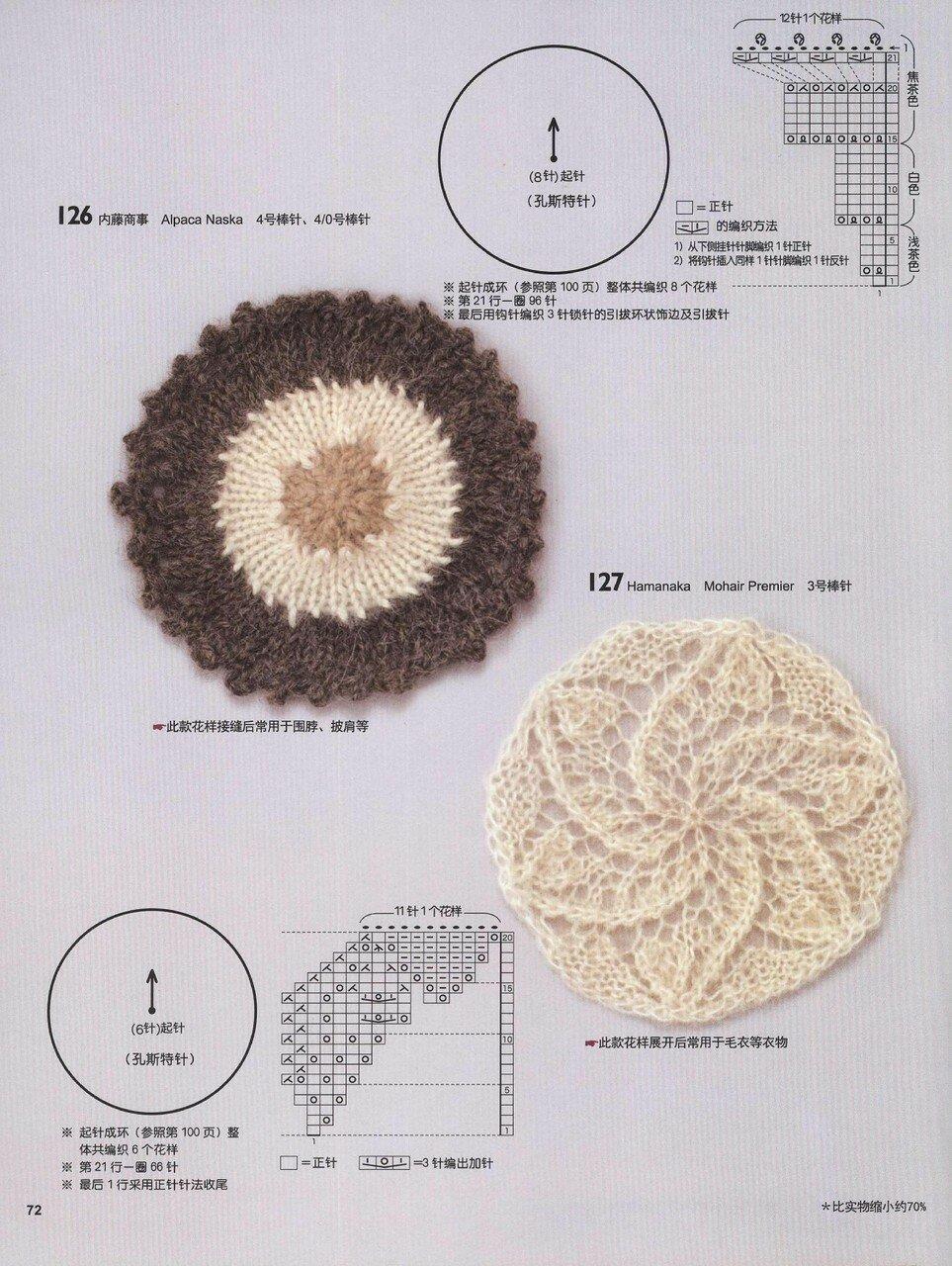150 Knitting_74.jpg