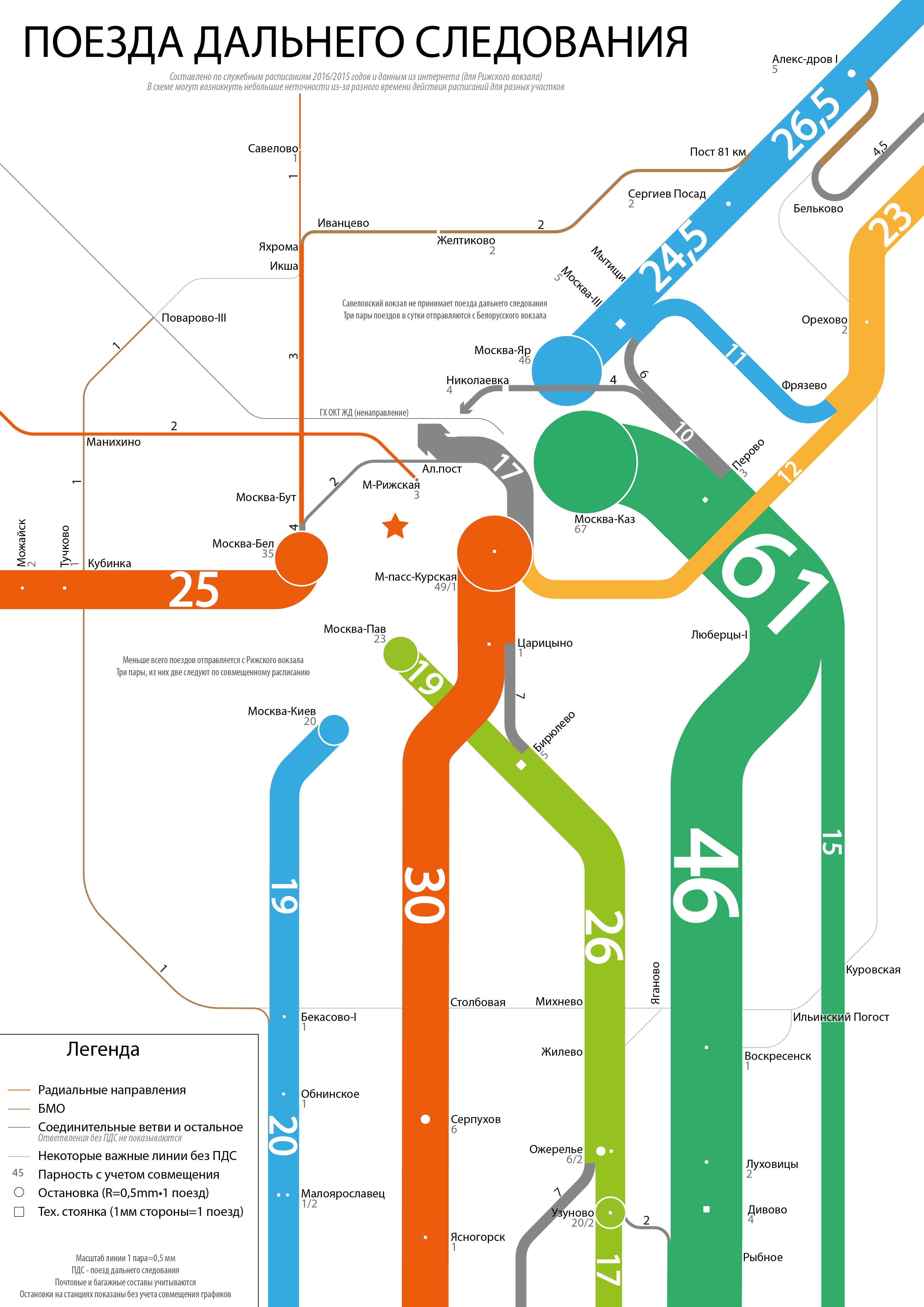 Схема следования поездов дальнего следования