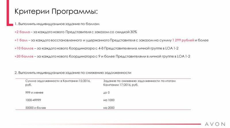 """Программа для Координаторов """"Зимний Форсаж"""". Кампании 16-17/2016"""