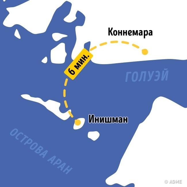 Пункты назначения: Инишман, Коннемара (Ирландия) Расстояние: 16км Стоимость перелета туда-обратно:
