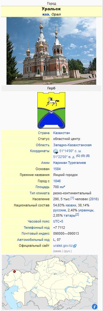 Уральск-Википедия