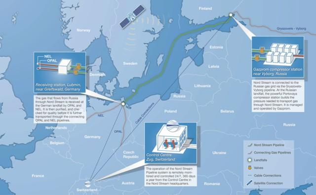 СудЕС остановил решениеЕК поувеличению прокачки газа «Газпрома» через Opal