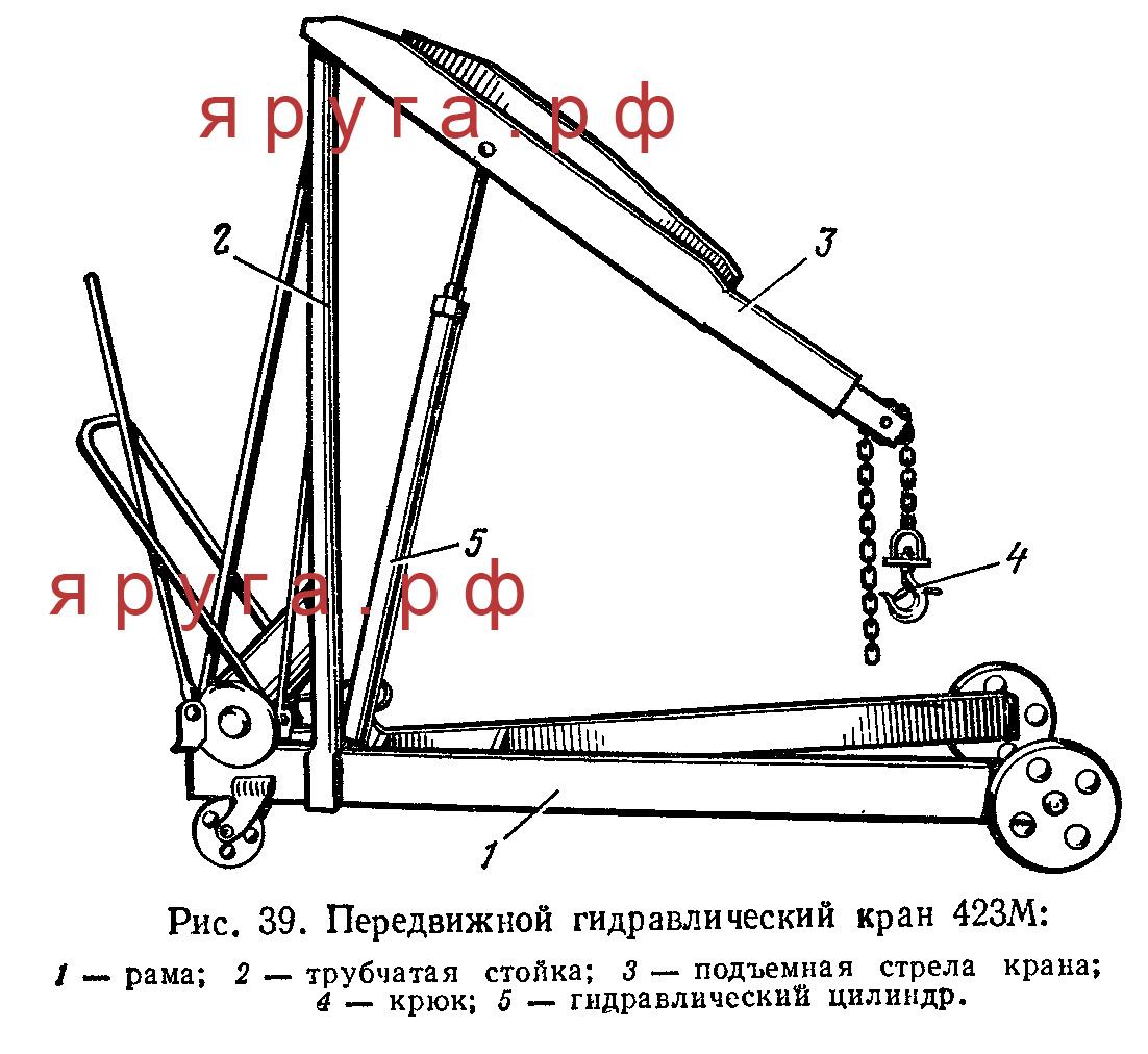 Передвижной гидравлический кран, фото