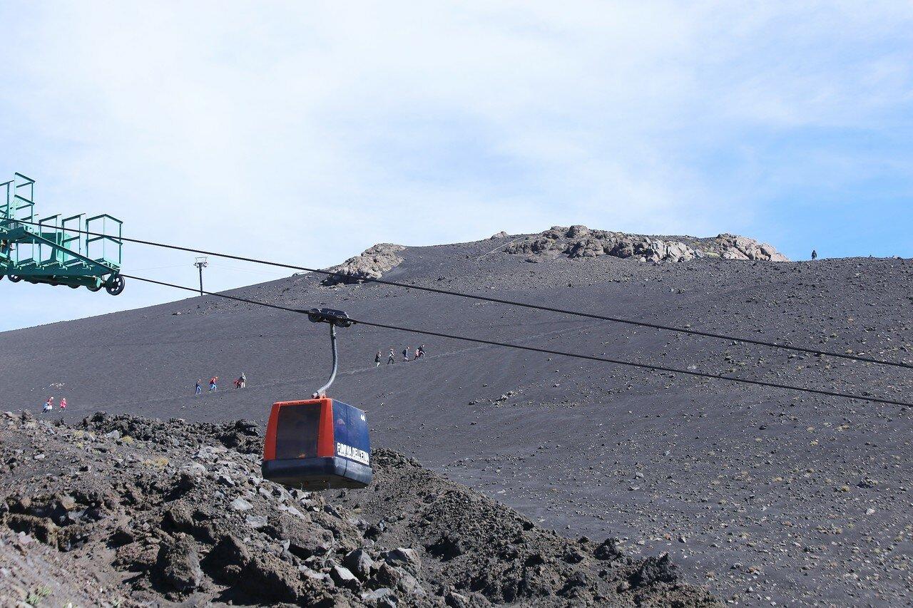 Этна. Верхняя станция кантной дороги (Rifugio 2500m)