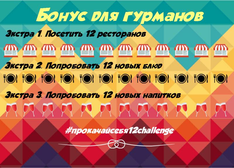 rus-foodie_19181911_99da6877c2a06e4dfa44a15e24d720152ebc8c46.png