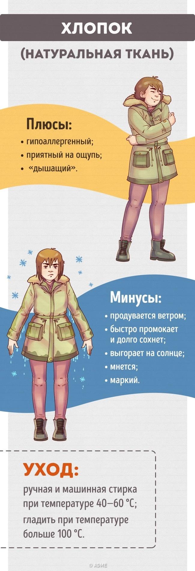 Как выбрать идеальную зимнюю куртку налюбую погоду