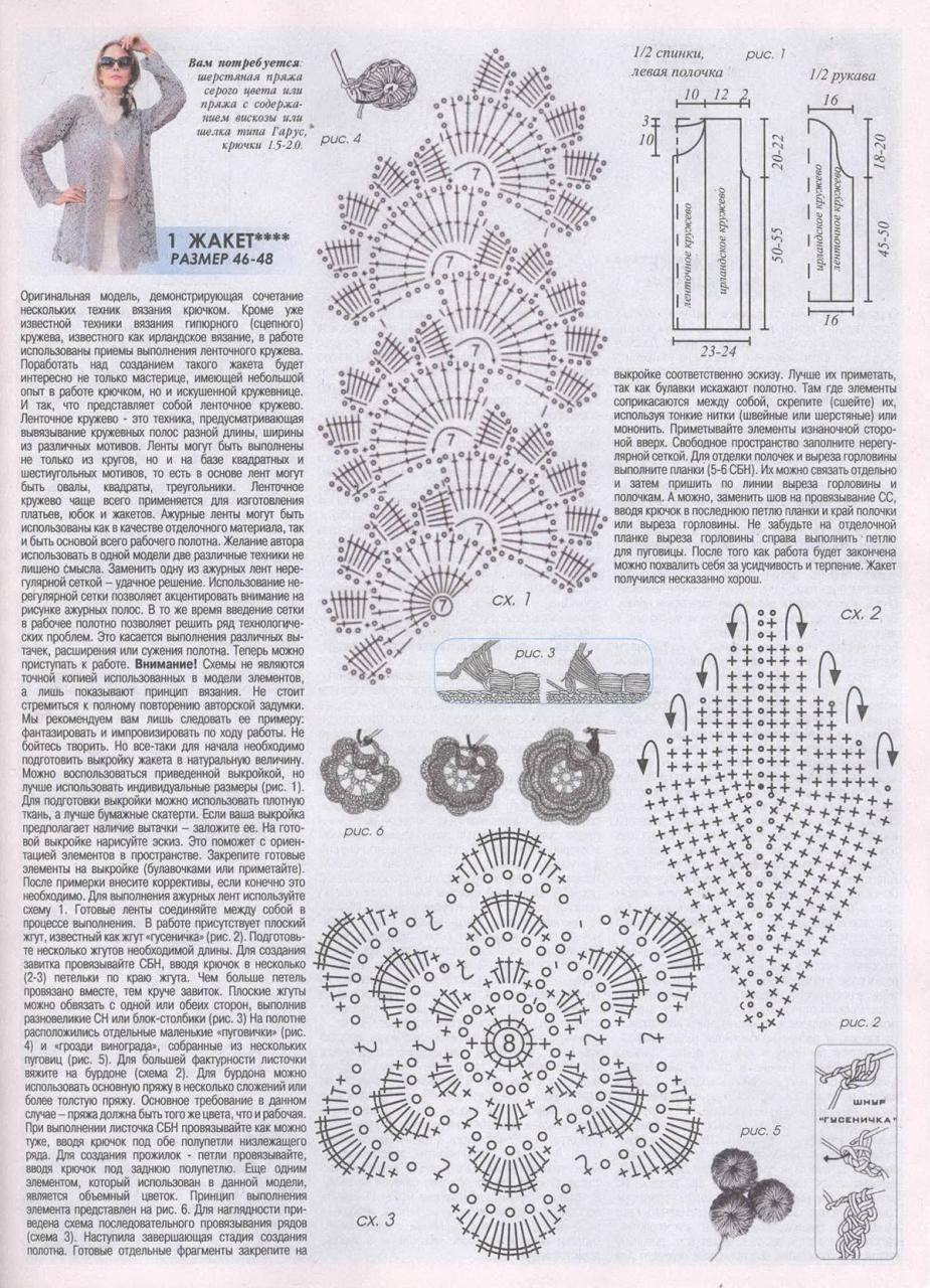 Журнал по вязанию сарафанов