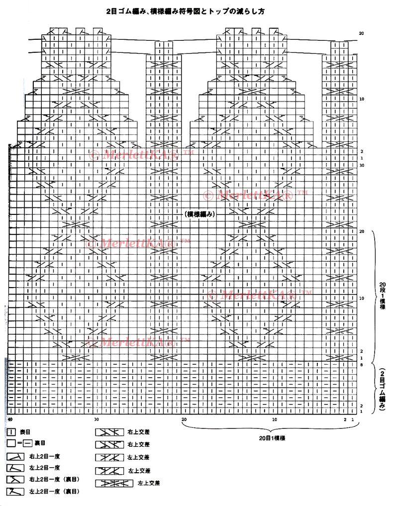 Копилка узоров - Спицами: узоры с косами (араны) 92