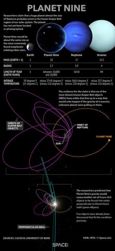 Planet  Wikipedia