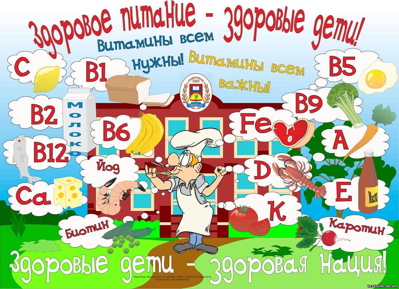 Здоровое питание-здоровые дети