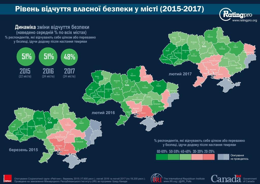 Рейтинг городов Украины 08