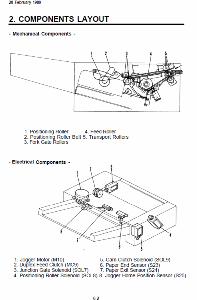 service - Инструкции (Service Manual, UM, PC) фирмы Ricoh - Страница 5 0_135638_d99b21e4_orig