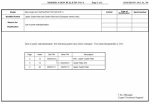 service - Инструкции (Service Manual, UM, PC) фирмы Ricoh - Страница 7 0_137d77_fbdafeea_orig