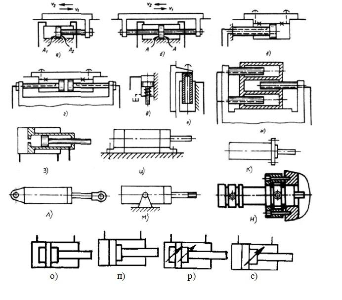 Схемы гидроцилиндров