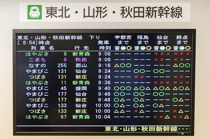 30 минут езды на электричке и мы в Йокогаме!У нас всего один день, поэтому решили посмотреть на