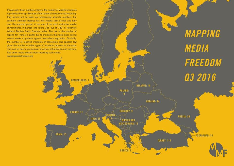 Украина лидирует вевропейских странах понарушениям прав репортеров