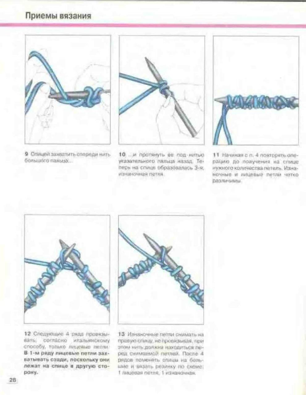 Как вязать на спицах для начинающих пошагово схемы