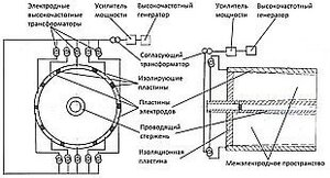 https://img-fotki.yandex.ru/get/195786/158289418.3b0/0_16f24d_40e1948e_M.jpg