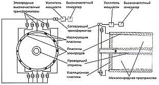 https://img-fotki.yandex.ru/get/195786/158289418.3b0/0_16f24d_40e1948e_XL.jpg