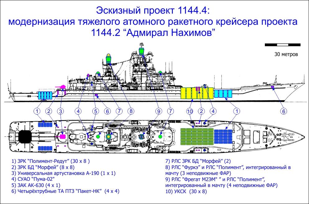 nahimov-modern-2.jpg