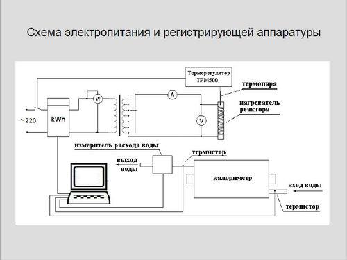 https://img-fotki.yandex.ru/get/195786/51185538.12/0_c25bd_c4a830a_L.jpg