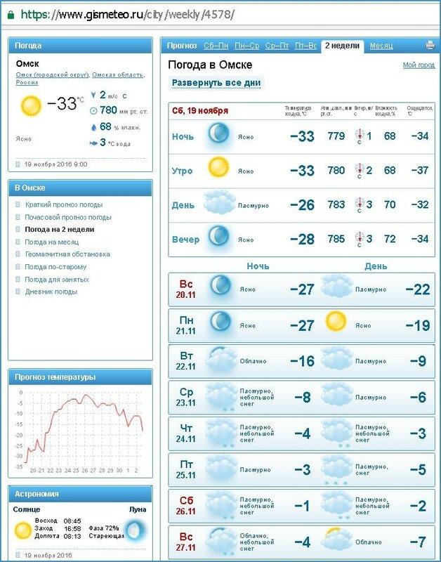 definitely come екатеринбург погода гисметео на две недели термобелья Craft Baselayer