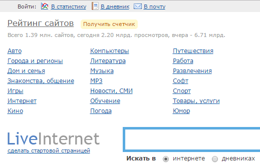 Установка статистики Liveinternet для блога WordPress