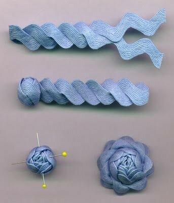 Использование зигзагообразной тесьмы в рукоделии