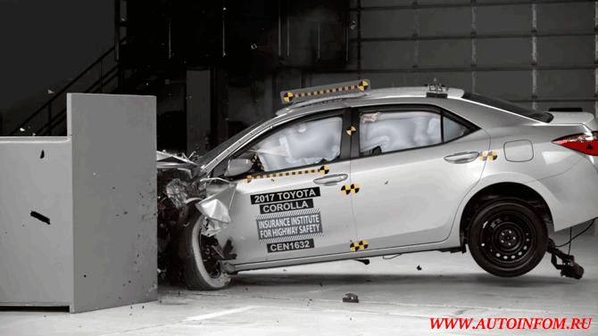 Краш тест автомобилей 2017