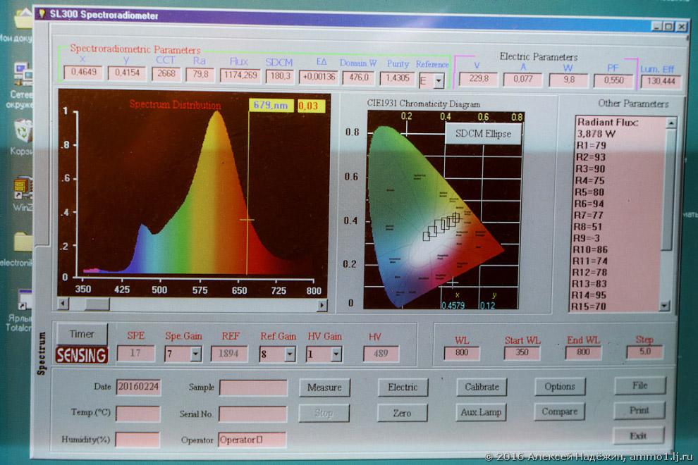 26. Из каждой партии тестируется 20 ламп, все параметры сохраняются в бумажных протоколах.