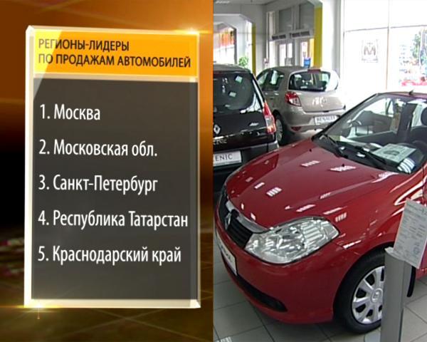 Краснодар продажа авто в кредит