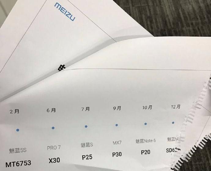 Размещен график выпуска телефонов Meizu на 2017