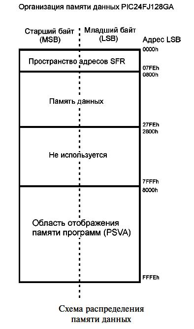 PIC24 - микроконтроллеры, изучение, и всё что с ними связано - Страница 6 0_1b1bfc_cb8633e_orig