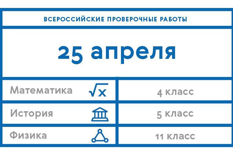 Знания школьников проверяются сегодня вБелгородской области