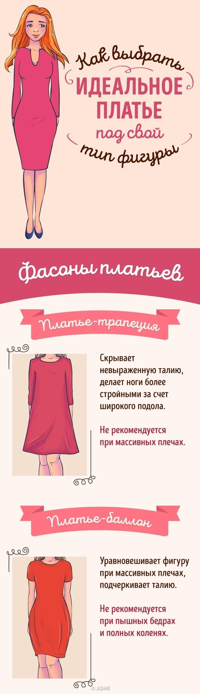 Как выбрать идеальное платье потипу фигуры (10 фото)