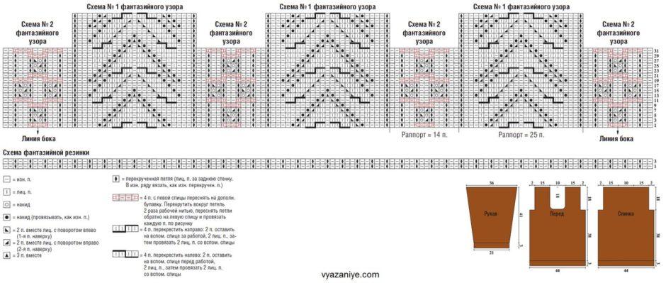 Фантазийные узоры спицами описание схемы