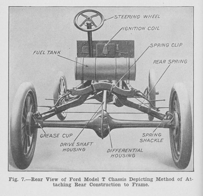 Задняя подвеска Ford Model T