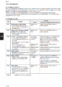 service - Инструкции (Service Manual, UM, PC) фирмы Mita Kyocera - Страница 2 0_1382d6_42adb306_orig