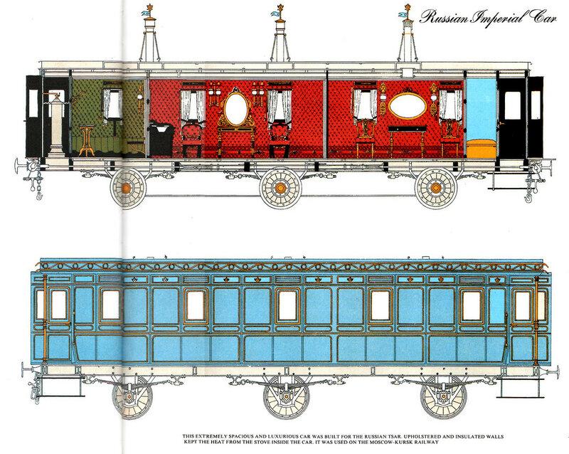 Императорский поезд Курской ЖД