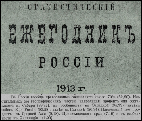 Статистический ежегодник России 1913 г. (Год десятый)