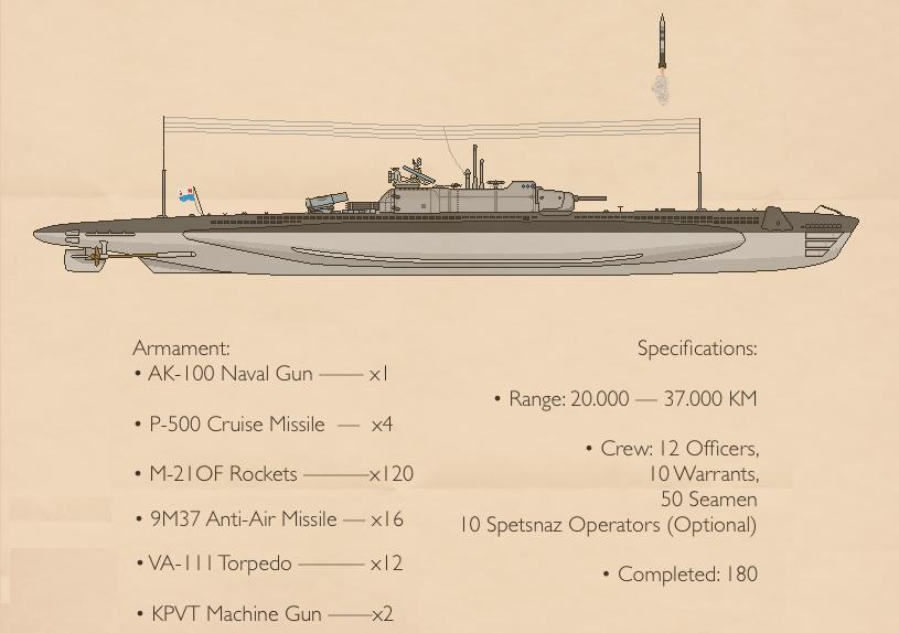 soviet_pocket_submarines_by_kyriakos_cyp-daklfb5.png