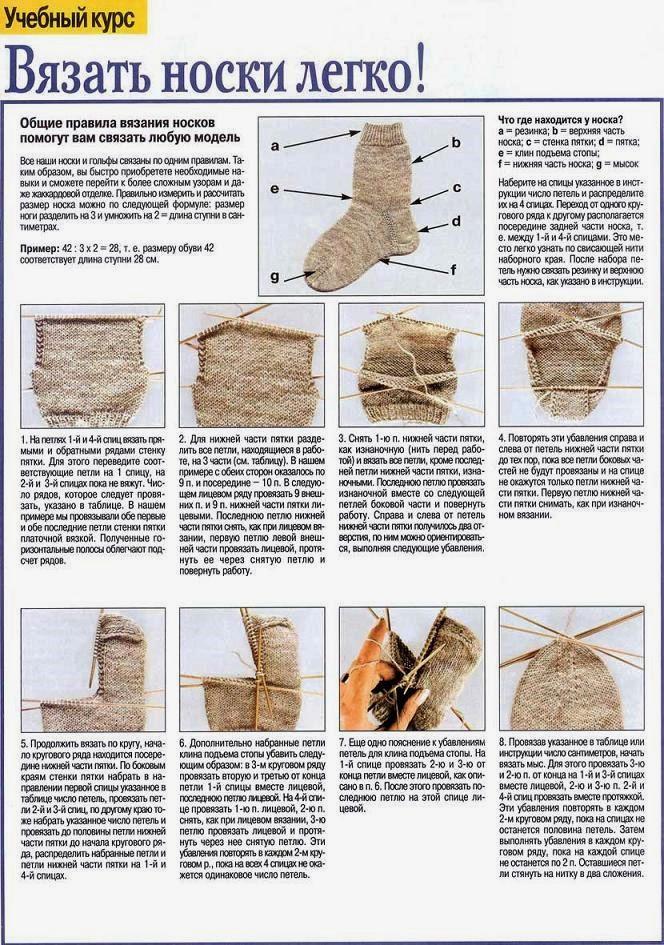 Вязание пятки с фото и описанием