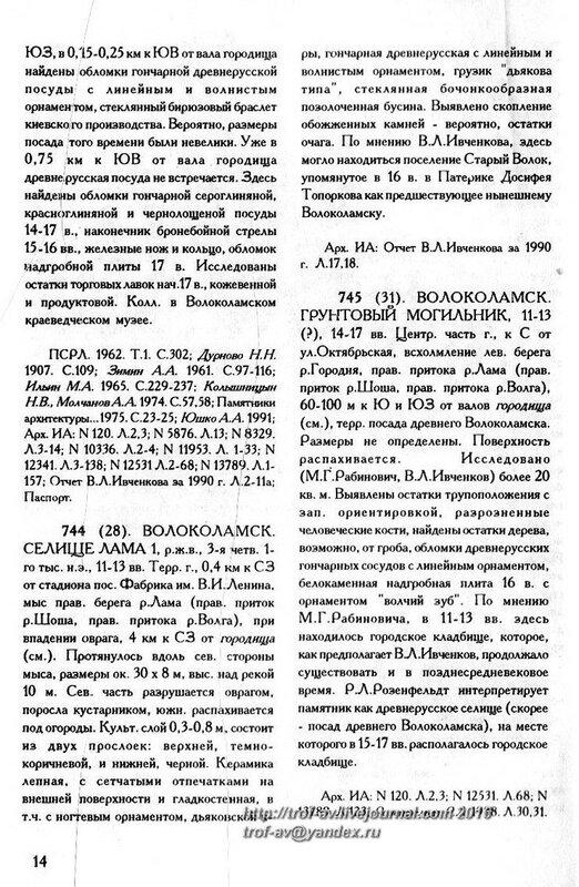 Волоколамское городище, археологическая карта