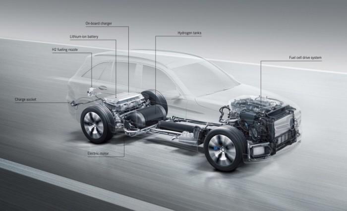 Еще несколько лет назад водородный автомобиль казался чем-то на уровне научной фантастики. Только за