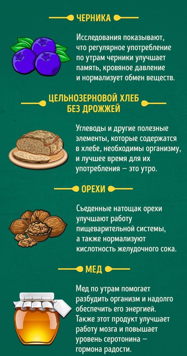 Продукты которые нельзя/можно есть натощак