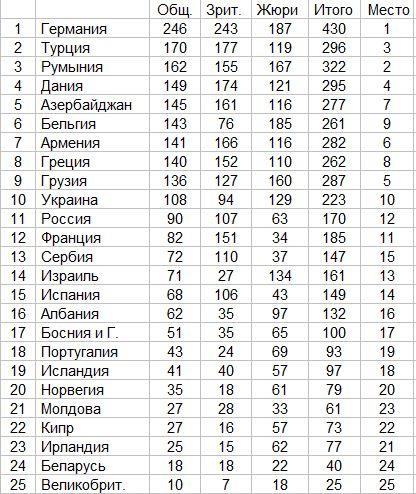 https://img-fotki.yandex.ru/get/196245/37588743.3/0_1cbc15_1f4db3fd_orig.jpg