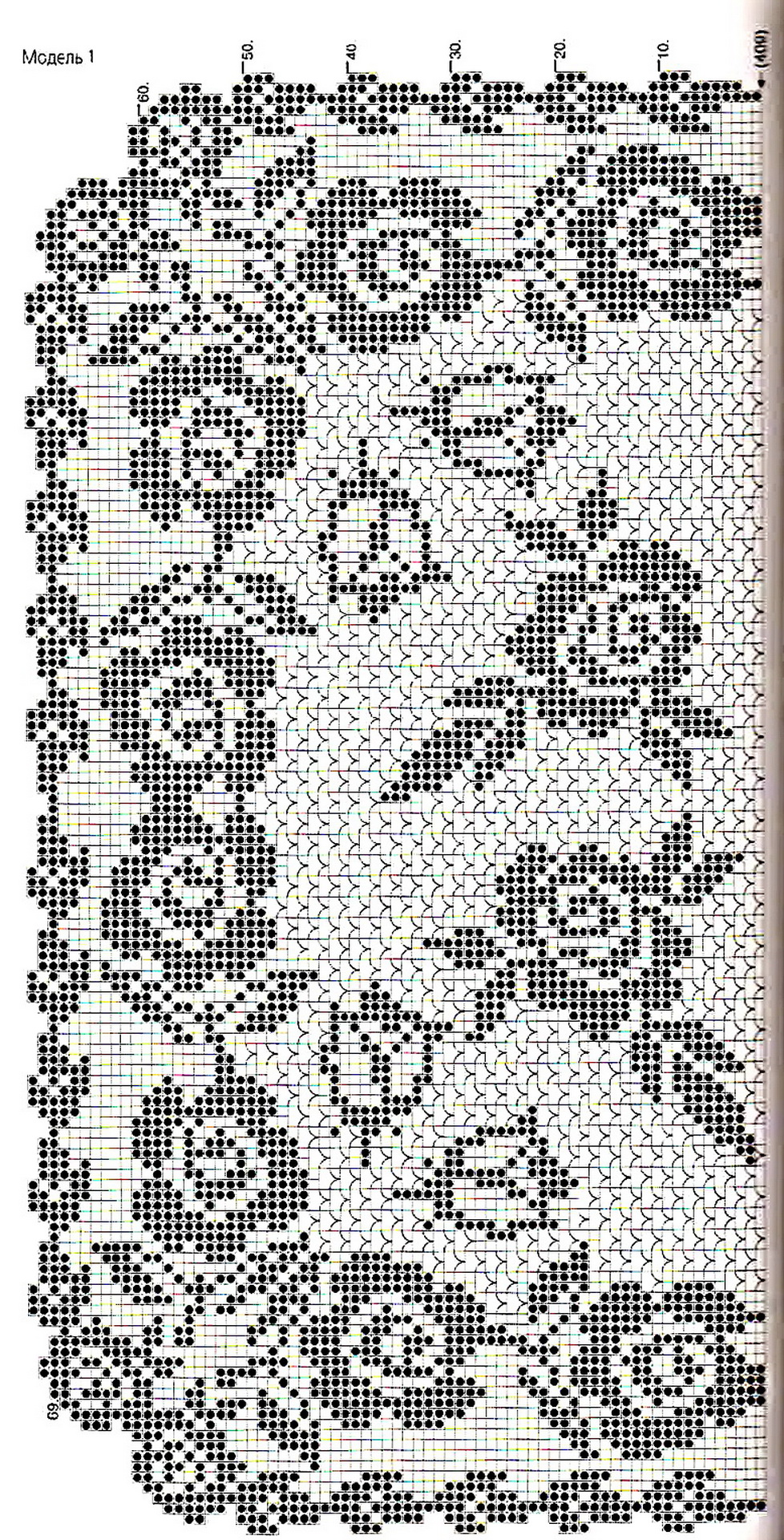 Схемы вязания крючком скатерти филейное вязание